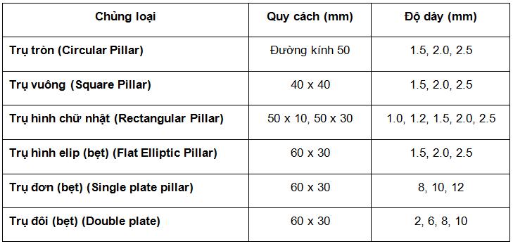 Kích thước lan can kính tiêu chuẩn chất lượng cao